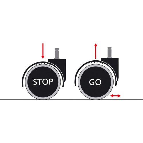 Sitz-Stop-Rollensatz blockiert unter Last