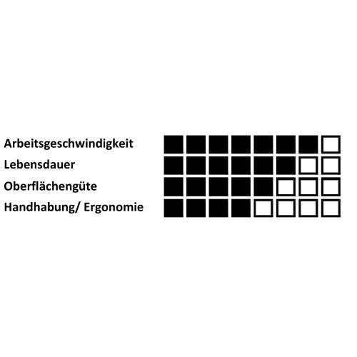 1 Stk | Fräser HFM Spitzkegelform für Kunststoff/Holz/Gummi 12x25 mm Schaft 6 mm | Verz. 1 Abb. Ähnlich